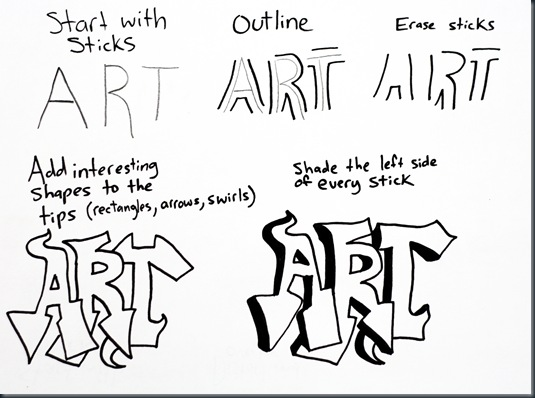 Glossary of graffiti